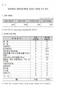 (붙임) 원광대학교 법학전문대학원 2016년 취업률 공시 양식ㅜㅠ루흃ㄹ001001
